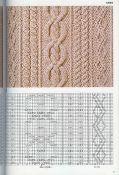 Cable charts galore | lace & cable & stitch dictionary | Pinterest