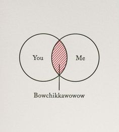 Let me diagram what I think when I see you... #latenight