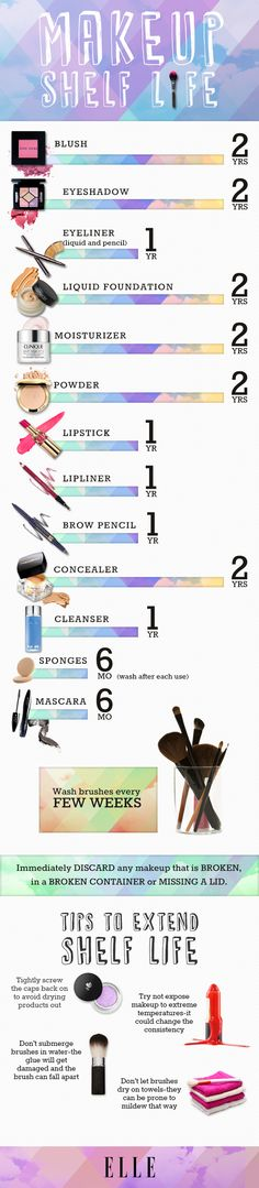 Make-Up Shelf Life, How to clean your brushes properly and how to keep your make-up good for longer