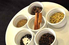 Basic Garam Masala      Author: EasyRecipes .  Recipe type: Tips Cuisine: Indian  Print     ...