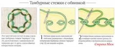Виды швов с инструкциями