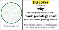 Free blank genealogy charts that can be used to record family tree information.