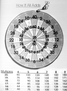 Darts501 Com Checkout Chart Darts