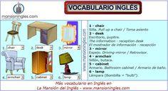 chearVocabulario en inglés muebles