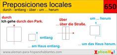 Local Präpositions #aprenderaleman #aleman