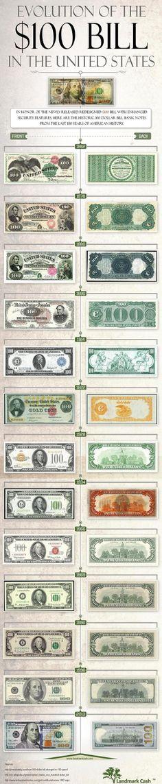 """INFOGRAPHIE PÉDAGOGIQUE """"Evolution of the $100 bill."""" L'évolution du billet Américain de 100 dollars.  Voici comment est-il possible d'utiliser une infographie au format portrait-allongé pour un thème qui nécessite une création pédagogique."""