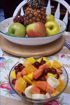 Weight watchers layered fruit salad recipe salad layering and ethiopian fruit salad forumfinder Choice Image