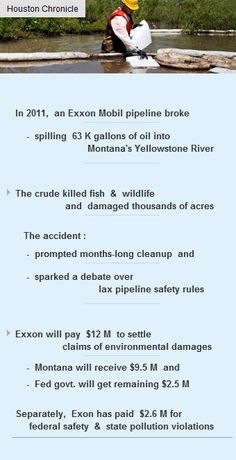 Exxon Mobil will pay $12 M for damages caused by the 2011 pipeline break #Funding #Startup http://arzillion.com/S/gUdhbA