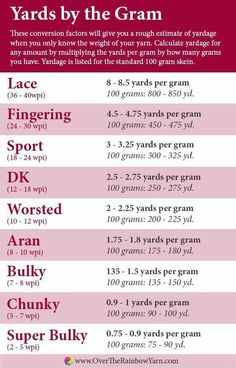 Yards to grams