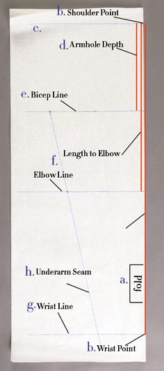 start drafting sleeve pattern