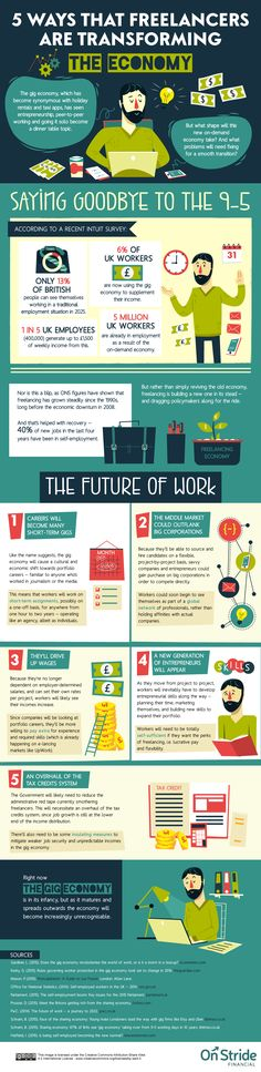 5 Ways That Freelancers are Transforming the Economy #Infographic #Economy #Freelancing