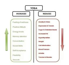 Yoga inspiration Loved and pinned by www.downdogboutique.com #Yoga