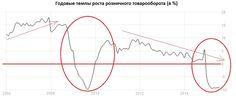 У рубля только одна дорога - падать, копать и зарываться. Коррекционный рост близок к исчерпанию.