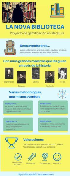 LA NOVA BIBLIOTECA Proyecto de gamificación en literatura Unos aven...