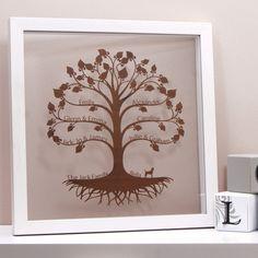 Traditional Family Tree Wall Art