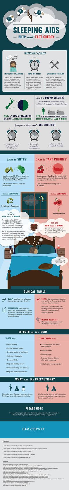 here's an infographic showing the benefits of #phytomelatonin and #5HTP and how they aid with #sleep..