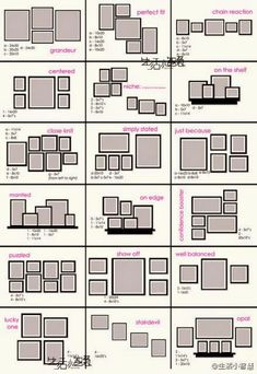 We're always looking for cheap and easy DIY wall decor ideas. A DIY gallery wall.We're always looking for cheap and easy DIY wall decor ideas. A DIY gallery wall is the perfect way to display Organisation Des Photos, Diy Organization, Organizing, Blank Wall Solutions, Picture Frame Arrangements, Wall Groupings, Wall Hanging Arrangements, Photowall Ideas, Gallery Wall Layout