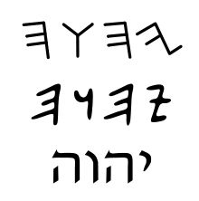 El Tetragrámaton en alfabeto fenicio (1100 a. C. a 300), alfabeto arameo (siglo X a. C. a siglo I) y hebreo moderno.