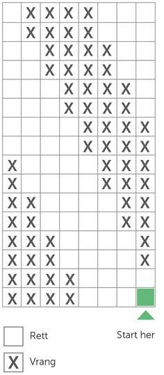 strikkeoppskrift fra Klompelompe Chart, Knitting, Words, Tricot, Breien, Stricken, Weaving, Knits, Crocheting