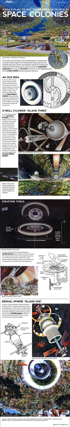 Fascinating Look at the Rotating Space Colony (Stanford torus) by NASA - TechEBlog