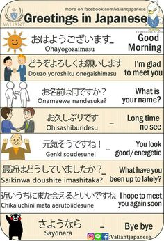 Learning Japanese with audio is without doubt the fastest and most efficient way to get started. If you are lucky enough to have some Japanese friends who can help then you are already ahead of the game. In most cases people will look Learn Japanese Words, Study Japanese, Japanese Kanji, Japanese Culture, Learning Japanese, Japanese Quotes, Japanese Phrases, Japanese Language Lessons, Korean Language
