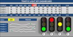 Raj Excel: Excel Traffic Light Dashboard Templates free downl...