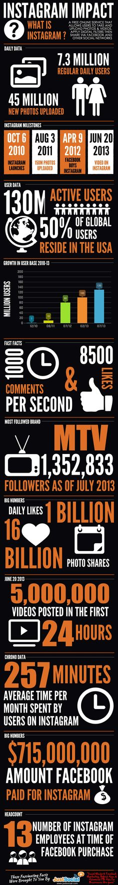 #Instagram infographic showing it's stunning rise to the top of the social media  #socialmedia