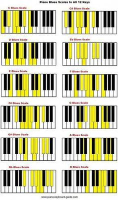 Piano blues scale in all 12 keys. Music Theory Piano, Piano Songs, Piano Sheet Music, Piano Jazz, Kids Piano, Piano Lessons, Music Lessons, Guitar Lessons, Guitar Tips
