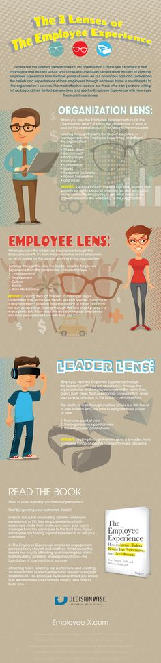 3 Lenses of the Employee Experience [Infographic]