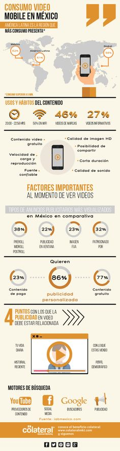 Infografía: Consumo de video mobile en México.