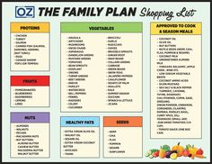 Dr. Oz's 10-Day Family Detox Shopping List | The Dr. Oz Show