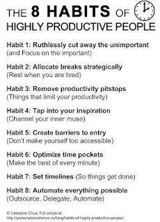 The 8 habits of highly productive people.