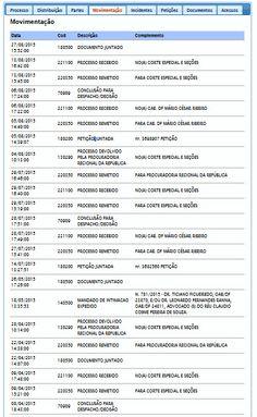 Folha do Sul - Blog do Paulão no ar desde 15/4/2012: TRÊS CORAÇÕES: ANDAMENTO DO TRF 1 ONDE O PREFEITO ...