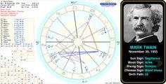 Mark Twain's birth chart.   Samuel Langhorne Clemens, better known by his pen name Mark Twain, was an American author and humorist. #astrology #birthday #sagittarius #celebrity #marktwain #birthchart #natalchart