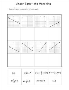 Miss Mathematics: Linear Equations Matching Activity