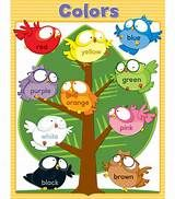 deped classroom cleaners of the day chart - Yahoo Image Search Results Teacher Magazine, Lakeshore Learning, Classroom Bulletin Boards, Classroom Displays, Cute Owl, Green And Purple, Childrens Books, Carson Dellosa, Tarpaulin
