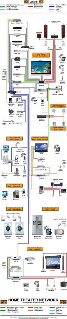 home theater wiring diagram click it to see the big 2000 pixel home theater diagram 2 i will not be leaving the sofa thank you nicely