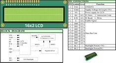 Arduino LCD Enhancement