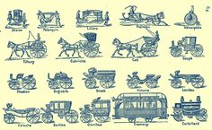 Late 19th C. French carriages: From the Top in French: Chaise, Palanquin, Litière (English = litter), Traineau (English = sleigh), Vélocipède, Tilbury, Cabriolet (English = gig), Cab, Coupé, Phaéton, Dog-Cart. Break, Victoria, Landau, Calèche (English = open carriage), Berline, Omnibus, Tramway (English = street-car), Corbillard (English = hearse).