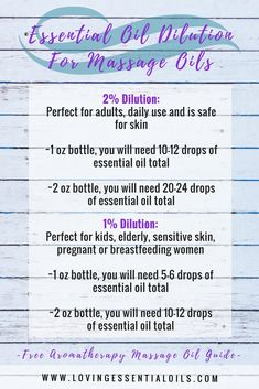 Here is the recommended essential oil dilution for massage oils, get our free aromatherapy massage oil recipes guide by Loving Essential Oils