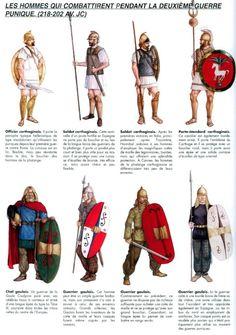 Soldati di Annibale, seconda Guerra Punica: