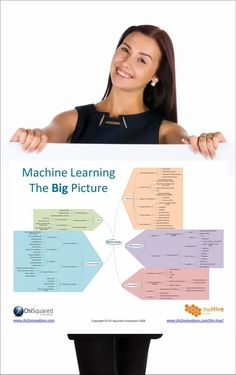 Have you ever wondered how everything in Machine Learning fits together? In this pdf you're going to discover all the different parts of Machine Learning, and we're going to dive deep into all of them!Best of all, you'll learn how to plan every tiny detail of your study from beginning to end so you can see the big picture of your study - even before you've started! #machinelearning #AI #learndatascience #datascience Machine Learning Book, Machine Learning Tutorial, Artificial Intelligence News, Science Articles, Data Science, Big Data, Decision Making, Data Visualization, Big Picture