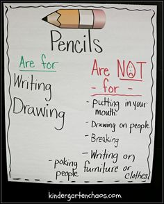 Do you love and use anchor charts as much as I do? Then you are going to love these Must Make Kindergarten Anchor Charts! Why anchor charts in Kindergarten? I use anchor charts almost every day a Classroom Routines, Classroom Procedures, Classroom Supplies, Classroom Behavior, Classroom Ideas, Future Classroom, Classroom Organization, Classroom Charts, Classroom Resources
