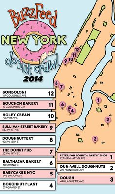 Here's What Happens When You Try To Eat 12 Donuts From 12 Donut Shops In One Morning. The donut crawl! Buzzfeed New York, Donuts, Nyc Bucket List, Empire State Of Mind, Nyc Girl, Donut Shop, Nyc Restaurants, City That Never Sleeps, What Happens When You