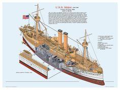 U.S.S. Maine | USS Maine -1898 | Ship's Interior