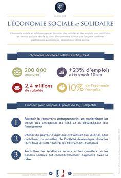 image uploaded by Hamon, Entrepreneurship, Circular Economy, Infographic