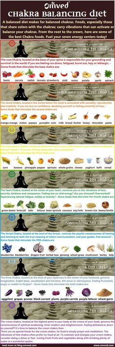 foods to balance chakras