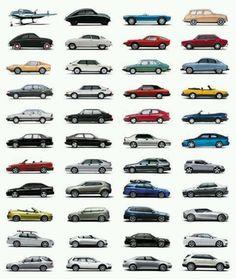 Saab models