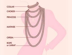 SLDesignsHBJ How to choose the right necklace for your necklineNecklaces come in six lengths which are collar, choker, princess, matinee, opera and rope/lariats. The length of each necklace depends on where it falls on your chest. In general, longer lengths accentuate bust while shorter lengths accentuate the #neckline. #sldesignshbj Short Necklace, Bridal Necklace, Bridal Jewelry, Pink Earrings, Star Earrings, Necklace Sizes, Necklace Lengths, Best Business Quotes, Soutache Necklace