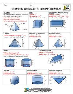 high school geometry help geometry cheat sheet 5 shape formulas Maybe something for Printer Chat? Geometry Help, Basic Geometry, Geometry Angles, Mathematics Geometry, Geometry Lessons, Teaching Geometry, High School Geometry, Physics High School, Geometry Formulas